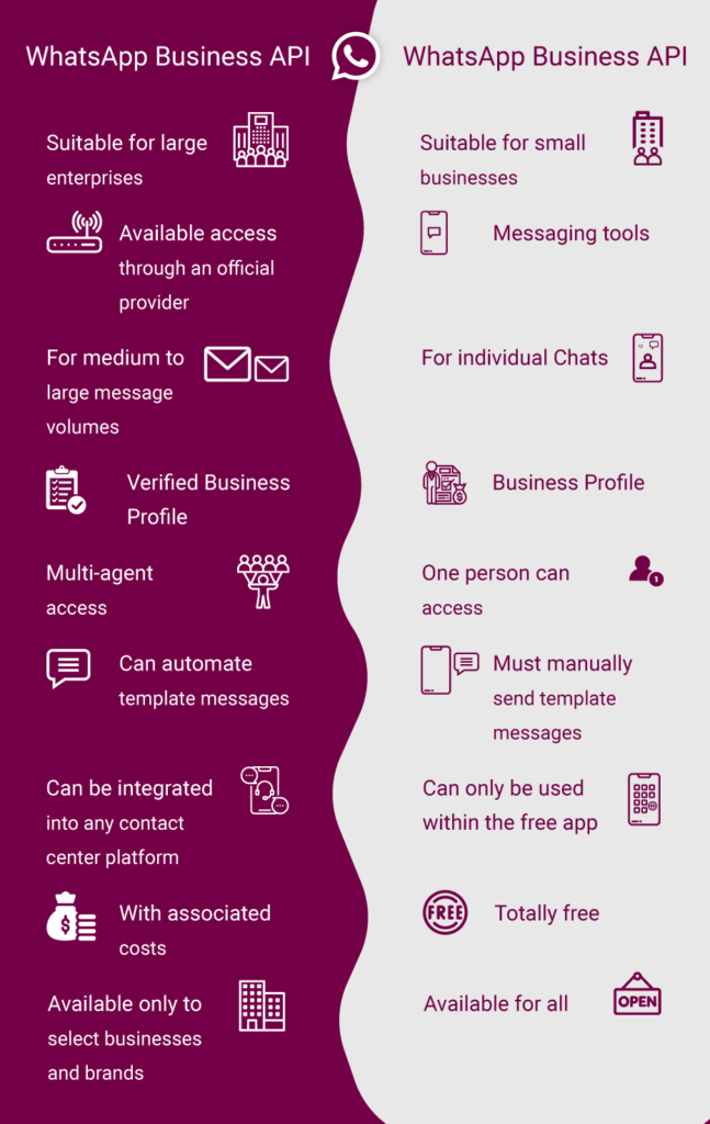 how to use whatsapp for business